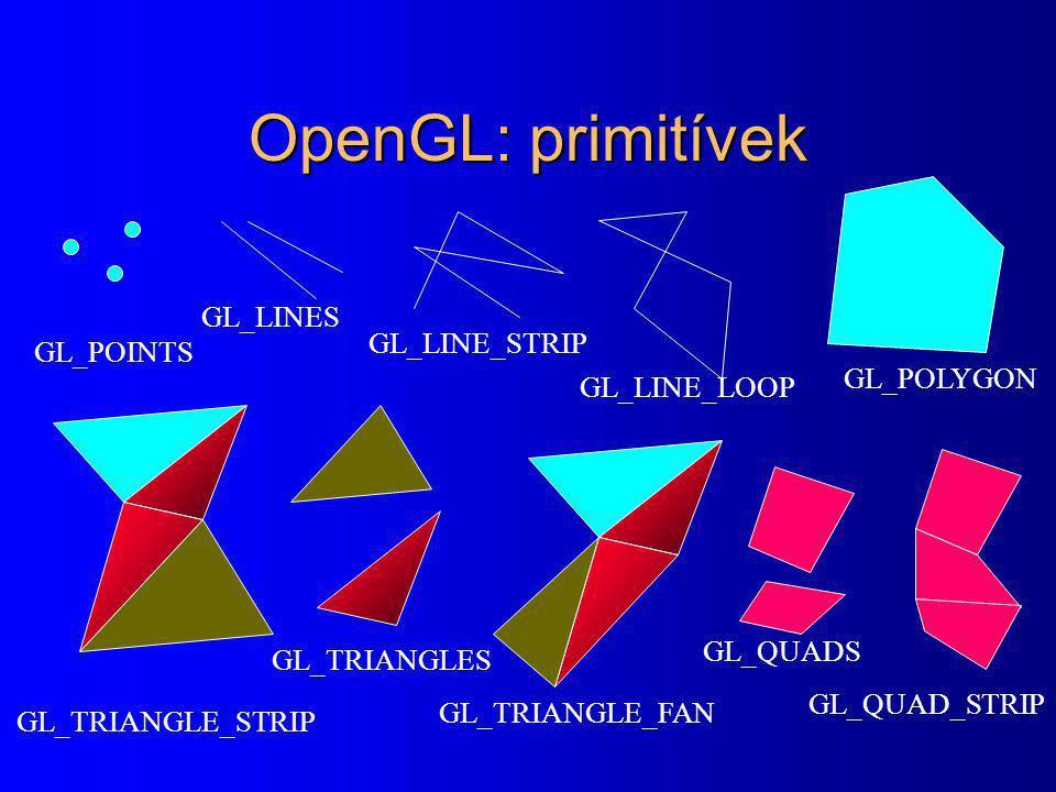 OpenGL: primitívek GL_LINES GL_LINE_STRIP GL_POINTS GL_POLYGON