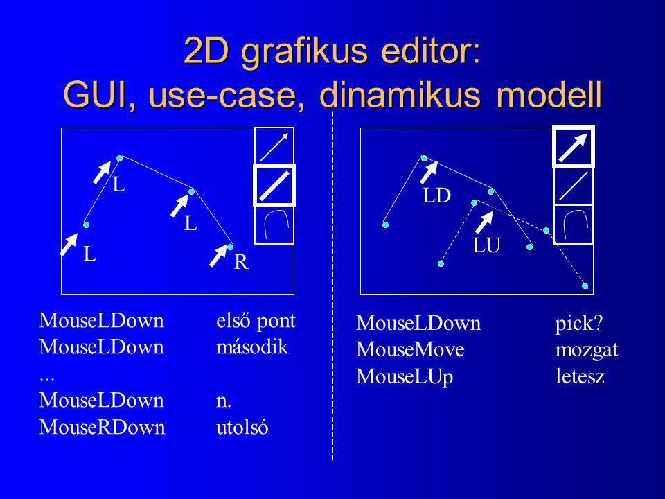 2D grafikus editor: GUI, use-case, dinamikus modell