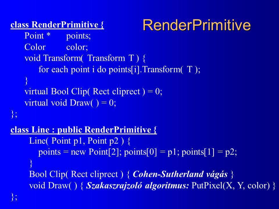 RenderPrimitive class RenderPrimitive { Point * points; Color color;