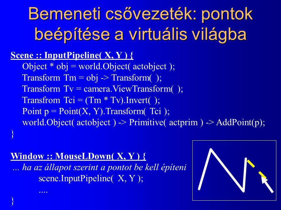 Bemeneti csővezeték: pontok beépítése a virtuális világba