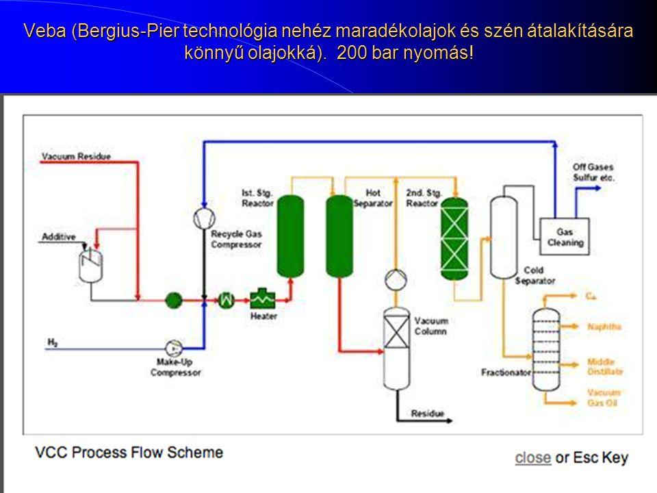 Veba (Bergius-Pier technológia nehéz maradékolajok és szén átalakítására könnyű olajokká).