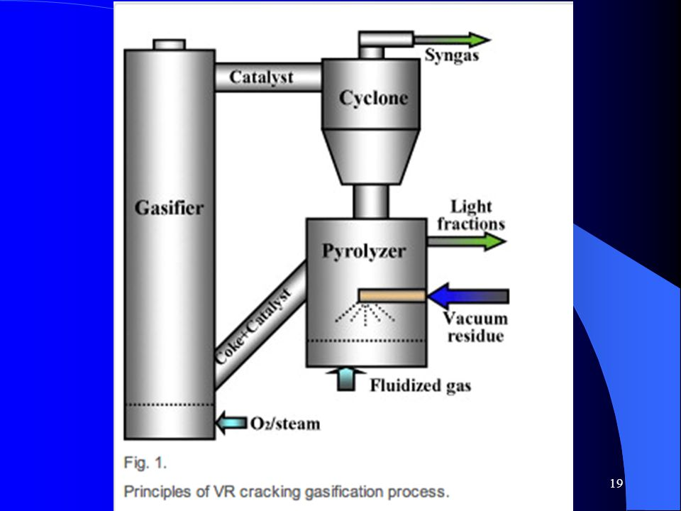 Yuming Zhang, Deping Yu, Wangliang Li, Shiqiu Gao, Guangwen Xu, Huaqun Zhou, Jing ChenFundamental study of cracking gasification process for comprehensive utilization of vacuum residueApplied Energy, Volume 112, December 2013, Pages 1318–1325