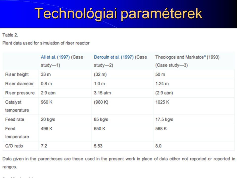 Technológiai paraméterek