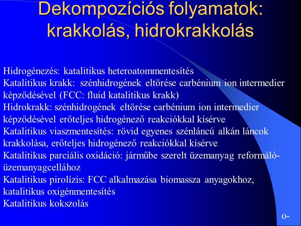 Dekompozíciós folyamatok: krakkolás, hidrokrakkolás