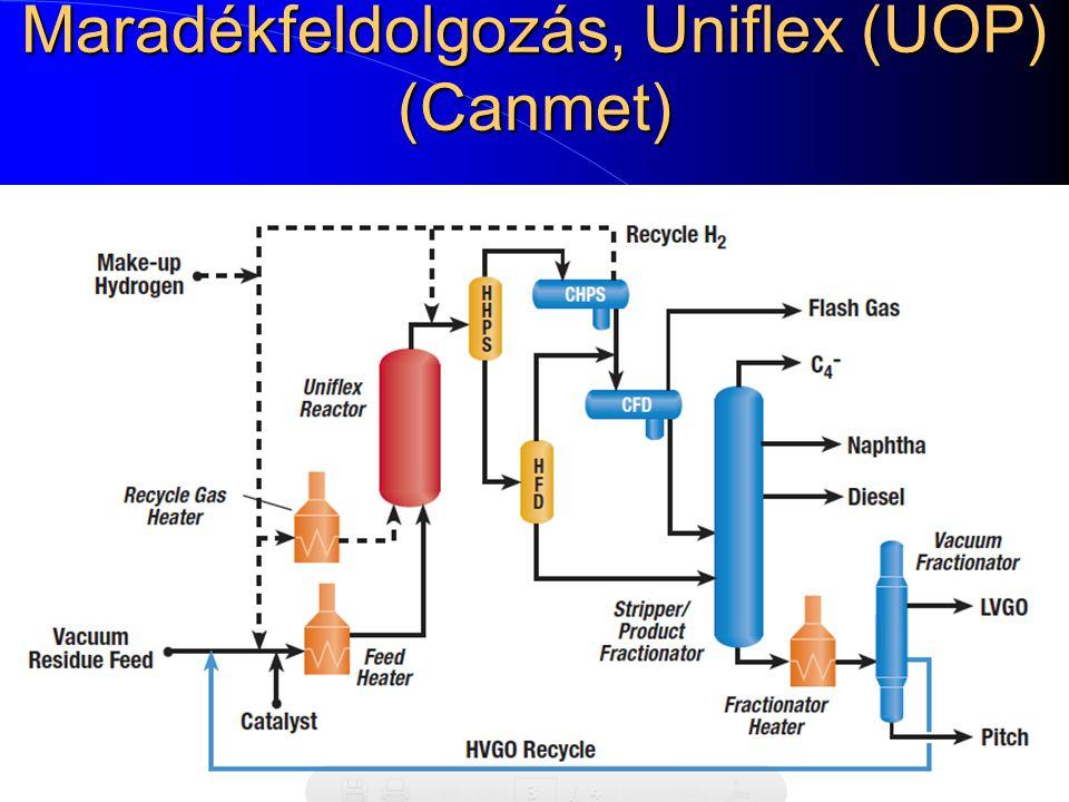 Maradékfeldolgozás, Uniflex (UOP) (Canmet)