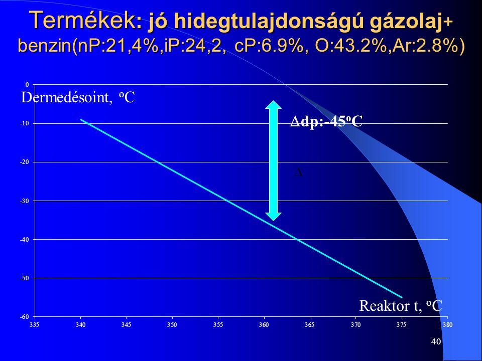 Termékek: jó hidegtulajdonságú gázolaj+ benzin(nP:21,4%,iP:24,2, cP:6