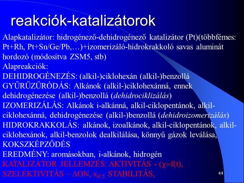 reakciók-katalizátorok