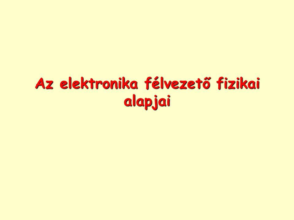 Az elektronika félvezető fizikai alapjai