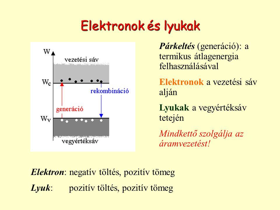 Elektronok és lyukak Párkeltés (generáció): a termikus átlagenergia felhasználásával. Elektronok a vezetési sáv alján.