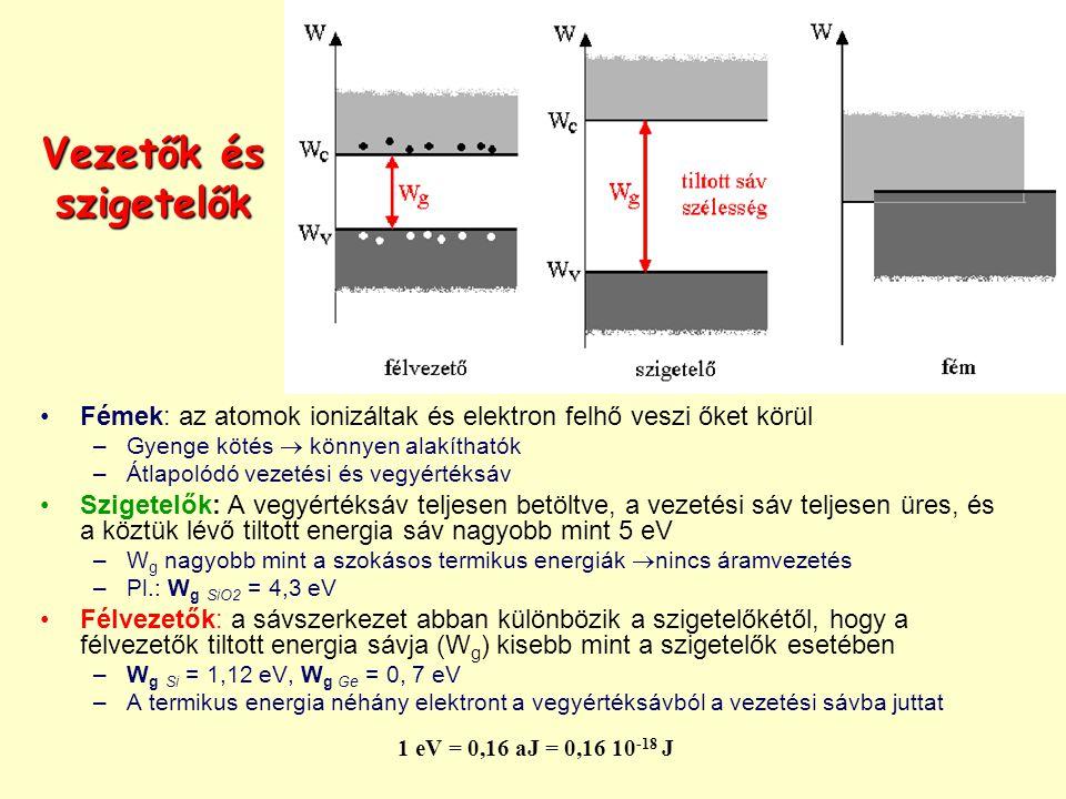 Vezetők és szigetelők Fémek: az atomok ionizáltak és elektron felhő veszi őket körül. Gyenge kötés  könnyen alakíthatók.