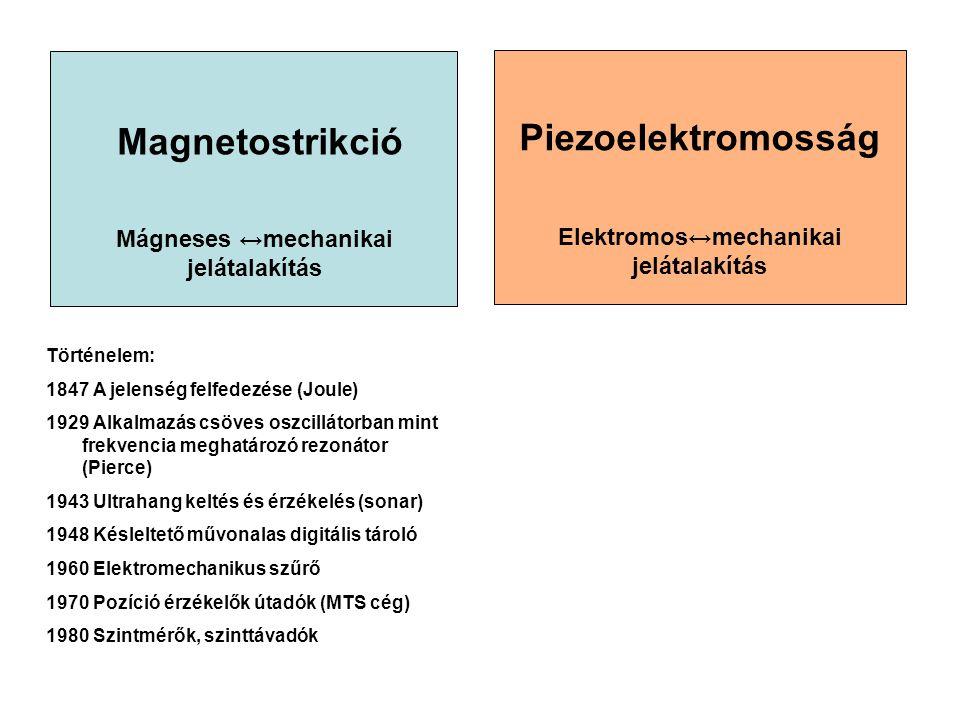 Mágneses ↔mechanikai jelátalakítás Elektromos↔mechanikai jelátalakítás