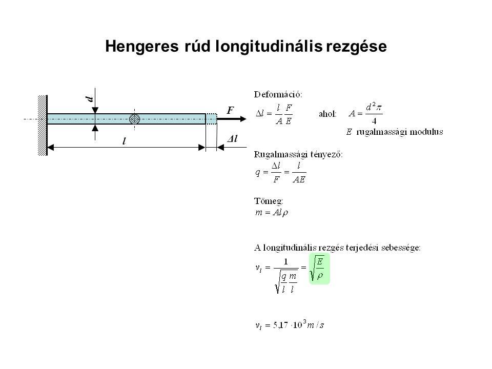 Hengeres rúd longitudinális rezgése