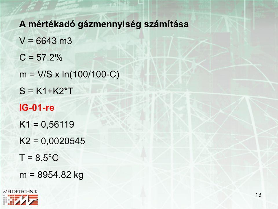 A mértékadó gázmennyiség számítása