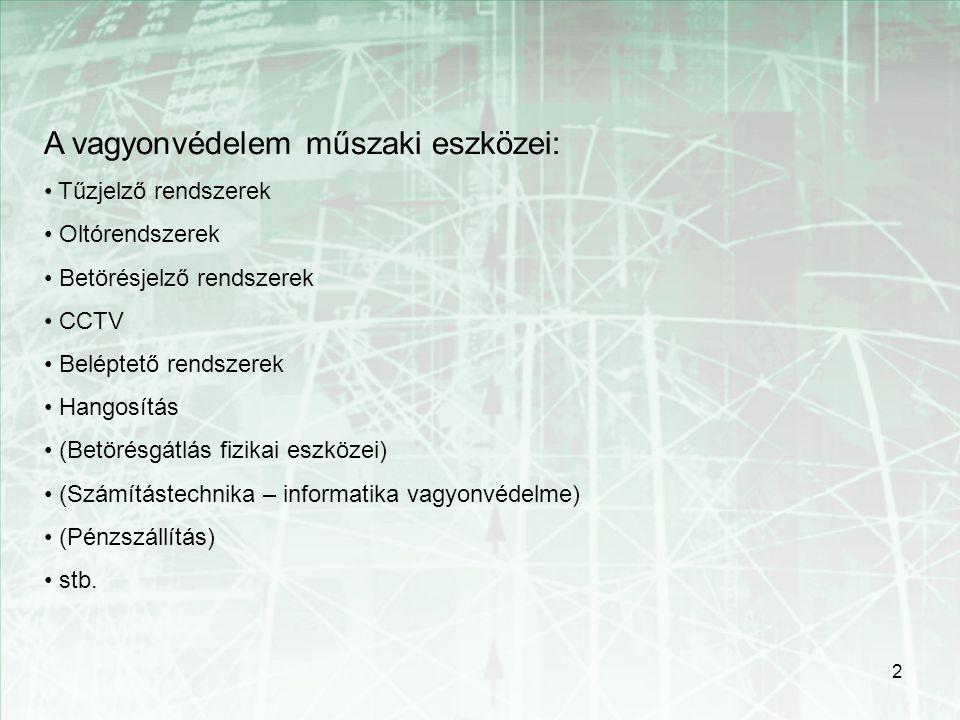 A vagyonvédelem műszaki eszközei: