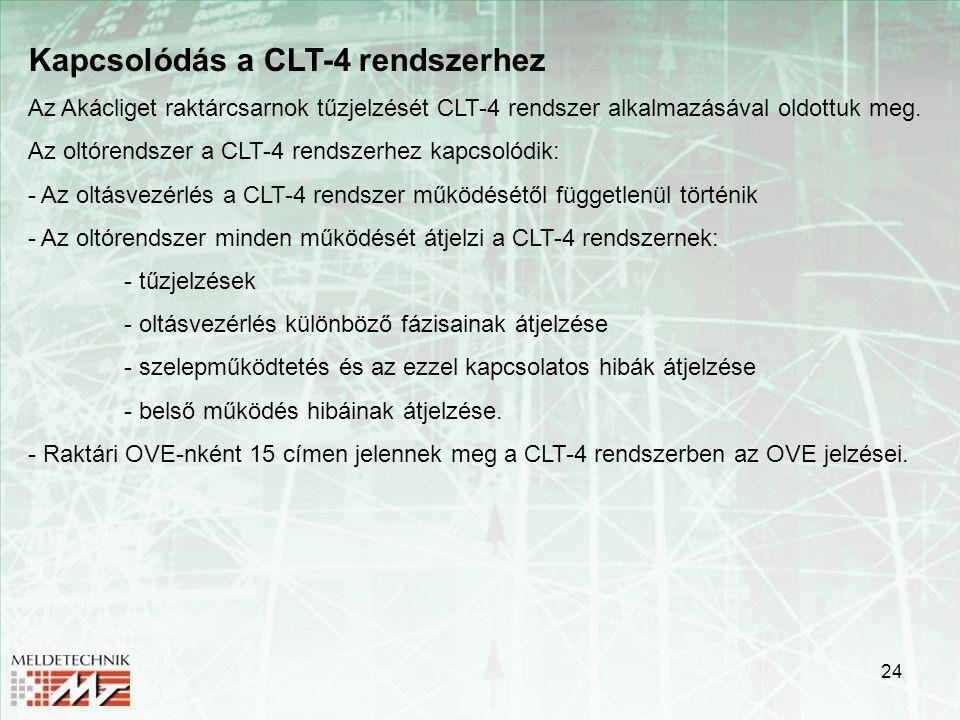 Kapcsolódás a CLT-4 rendszerhez