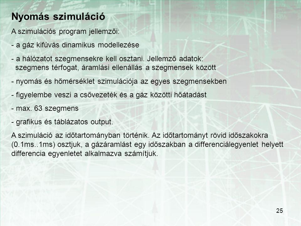 Nyomás szimuláció A szimulációs program jellemzői: