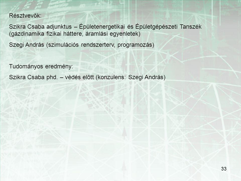 Résztvevők: Szikra Csaba adjunktus – Épületenergetikai és Épületgépészeti Tanszék (gázdinamika fizikai háttere, áramlási egyenletek)