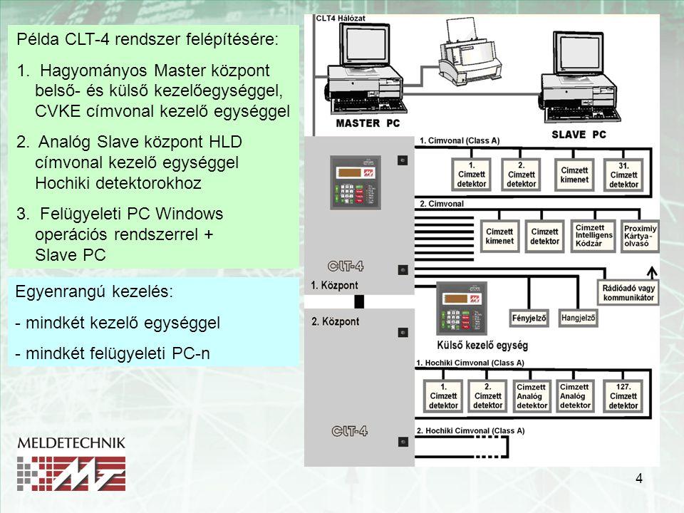 Példa CLT-4 rendszer felépítésére: