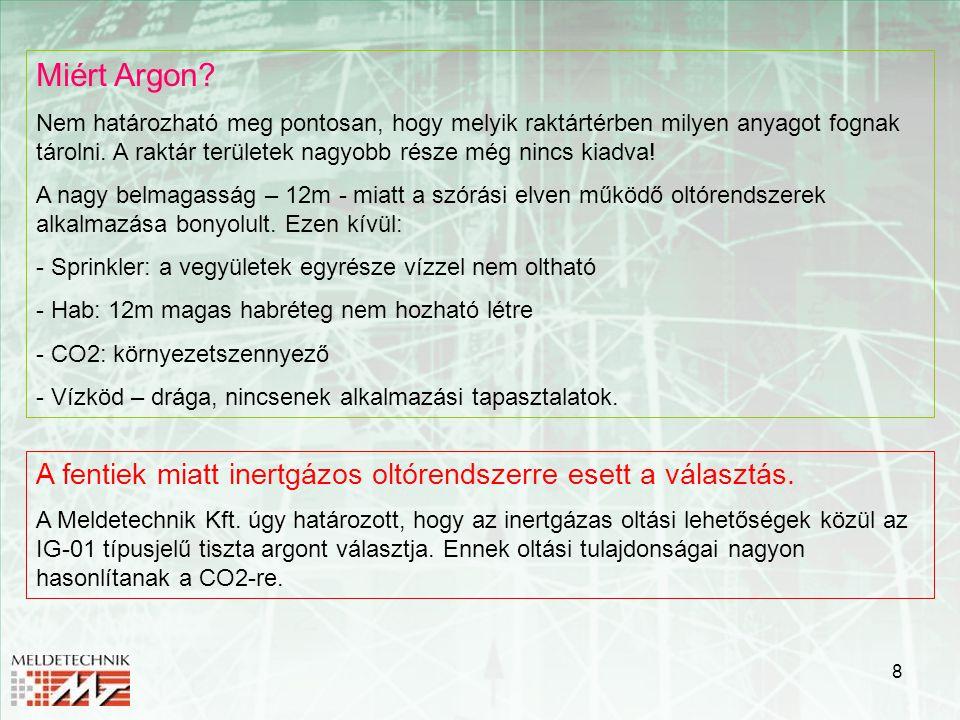 Miért Argon Nem határozható meg pontosan, hogy melyik raktártérben milyen anyagot fognak tárolni. A raktár területek nagyobb része még nincs kiadva!