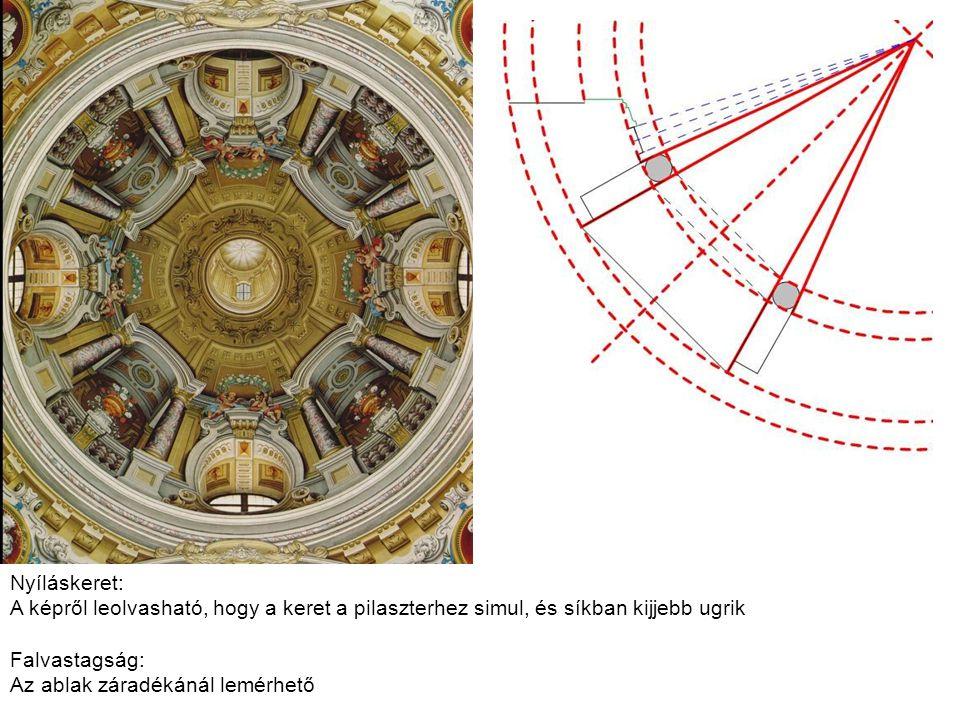 Nyíláskeret: A képről leolvasható, hogy a keret a pilaszterhez simul, és síkban kijjebb ugrik. Falvastagság: