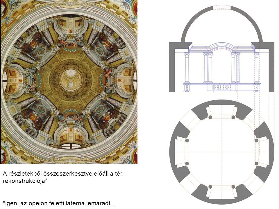 A részletekből összeszerkesztve előáll a tér rekonstrukciója*