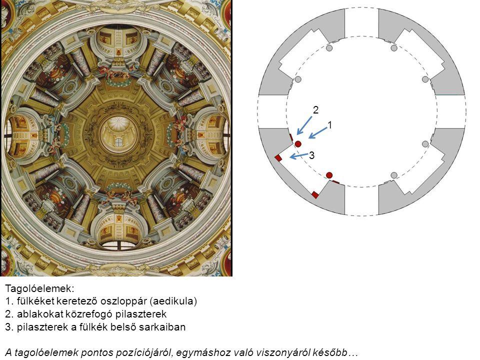 2 1. 3. Tagolóelemek: 1. fülkéket keretező oszloppár (aedikula) 2. ablakokat közrefogó pilaszterek.