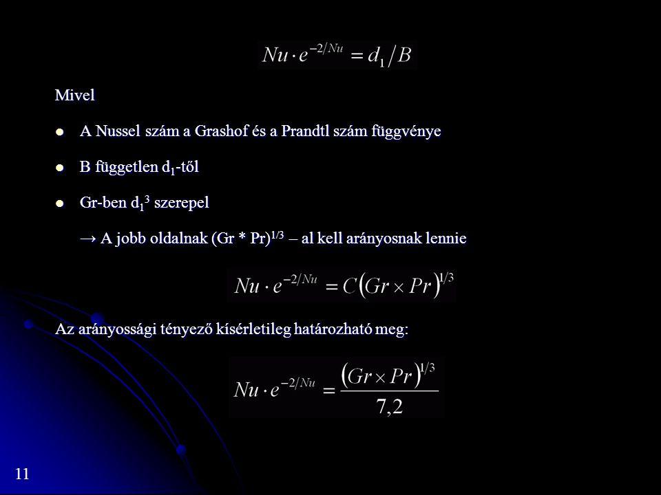 Mivel A Nussel szám a Grashof és a Prandtl szám függvénye. B független d1-től. Gr-ben d13 szerepel.
