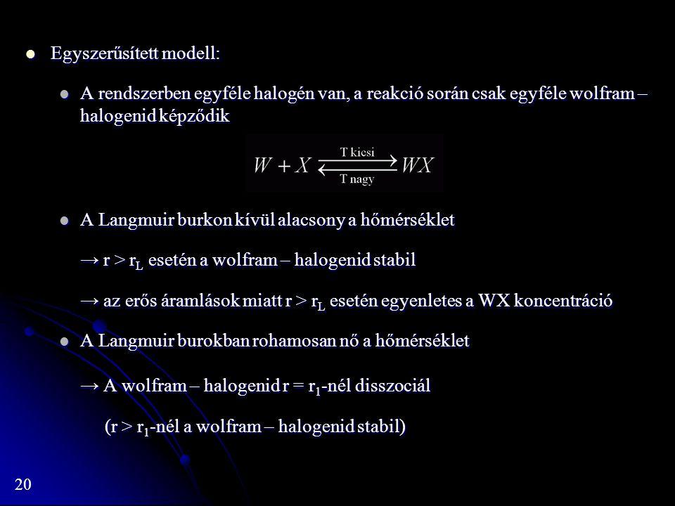 Egyszerűsített modell: