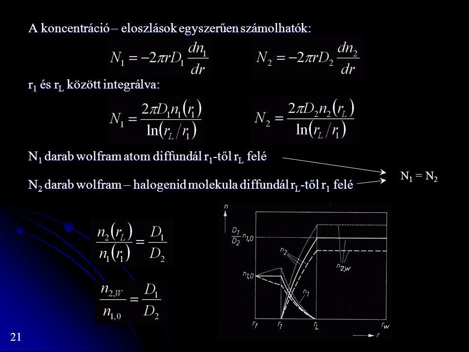 A koncentráció – eloszlások egyszerűen számolhatók: