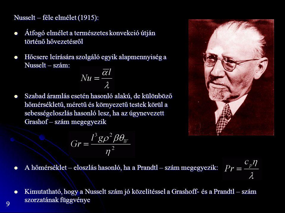 Nusselt – féle elmélet (1915):