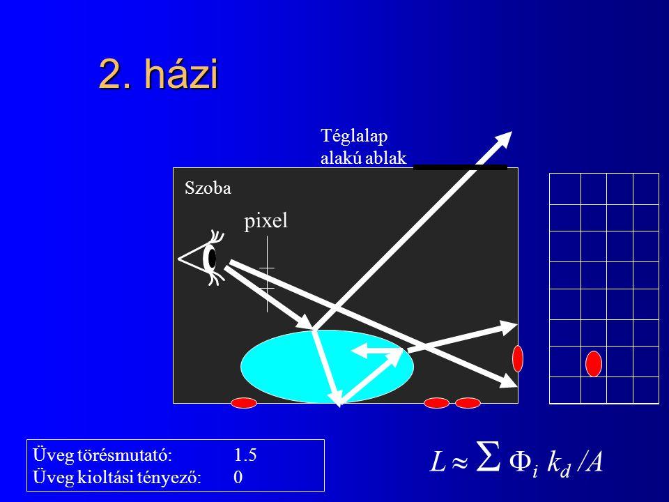 2. házi L  S i kd /A pixel Téglalap alakú ablak Szoba