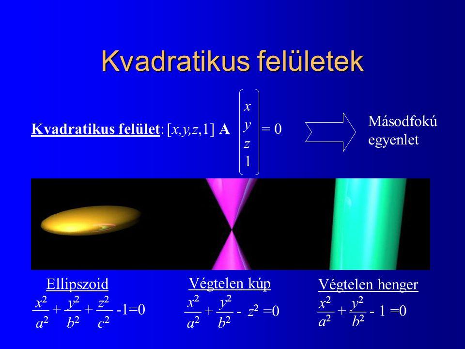 Kvadratikus felületek