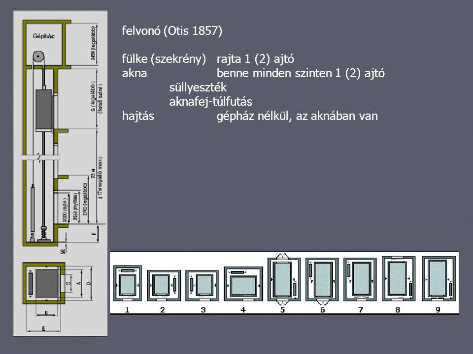 felvonó (Otis 1857) fülke (szekrény) rajta 1 (2) ajtó. akna benne minden szinten 1 (2) ajtó. süllyeszték.