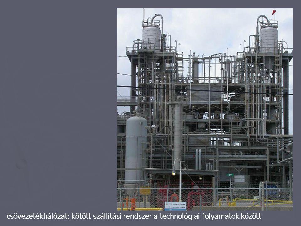 csővezetékhálózat: kötött szállítási rendszer a technológiai folyamatok között