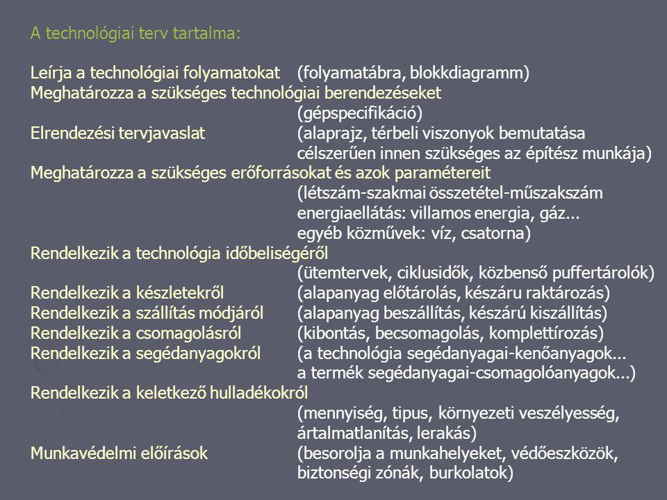A technológiai terv tartalma: