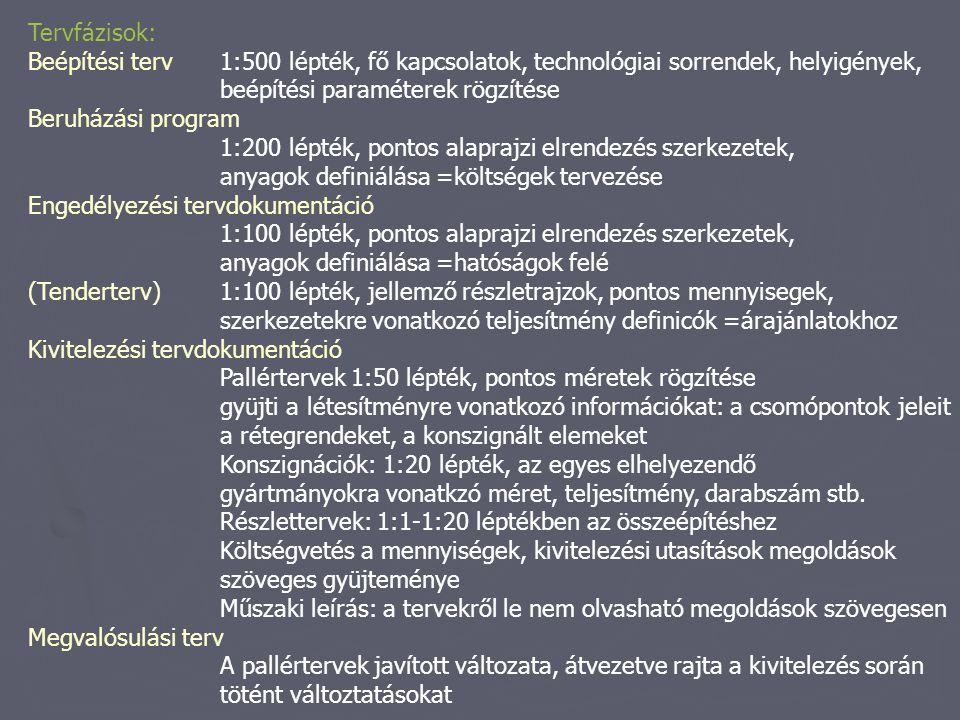 Tervfázisok: Beépítési terv 1:500 lépték, fő kapcsolatok, technológiai sorrendek, helyigények, beépítési paraméterek rögzítése.
