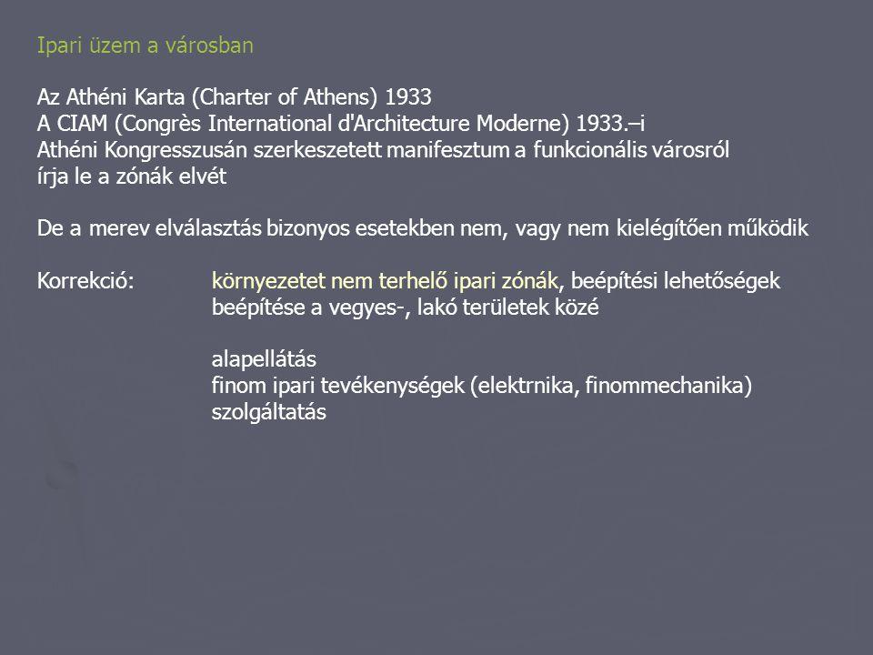 Ipari üzem a városban Az Athéni Karta (Charter of Athens) 1933. A CIAM (Congrès International d Architecture Moderne) 1933.–i.