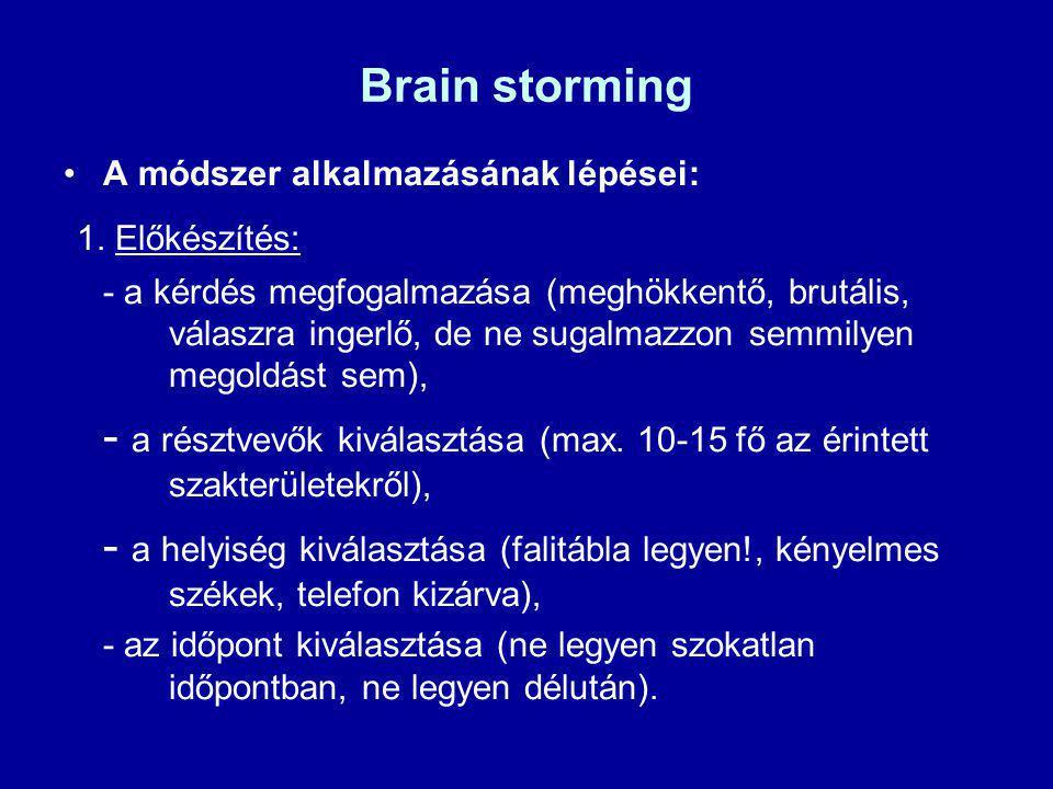 Brain storming 1. Előkészítés: