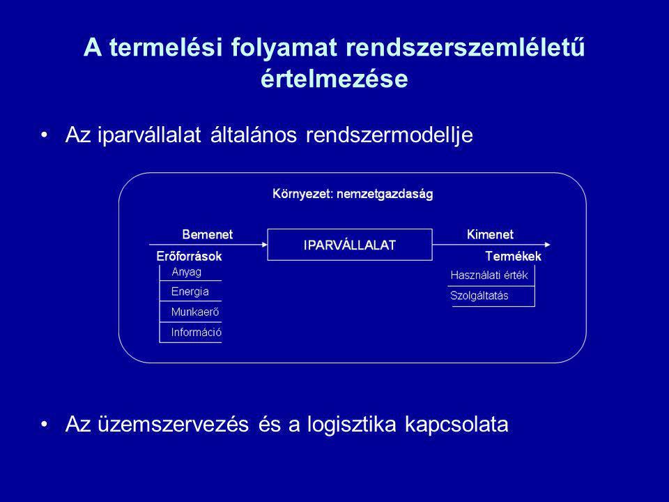 A termelési folyamat rendszerszemléletű értelmezése