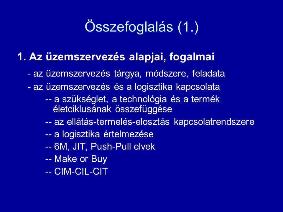 Összefoglalás (1.) - az üzemszervezés tárgya, módszere, feladata