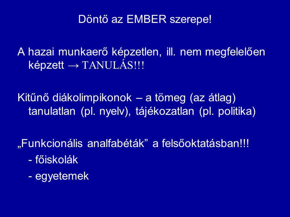 Döntő az EMBER szerepe! A hazai munkaerő képzetlen, ill. nem megfelelően képzett → TANULÁS!!!
