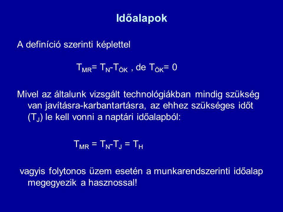 Időalapok A definíció szerinti képlettel TMR= TN-TÖK , de TÖK= 0