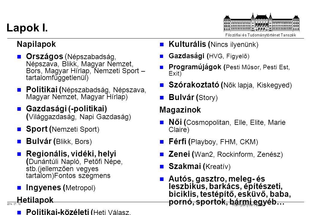 Lapok I. Napilapok. Országos (Népszabadság, Népszava, Blikk, Magyar Nemzet, Bors, Magyar Hírlap, Nemzeti Sport – tartalomfüggetlenül)