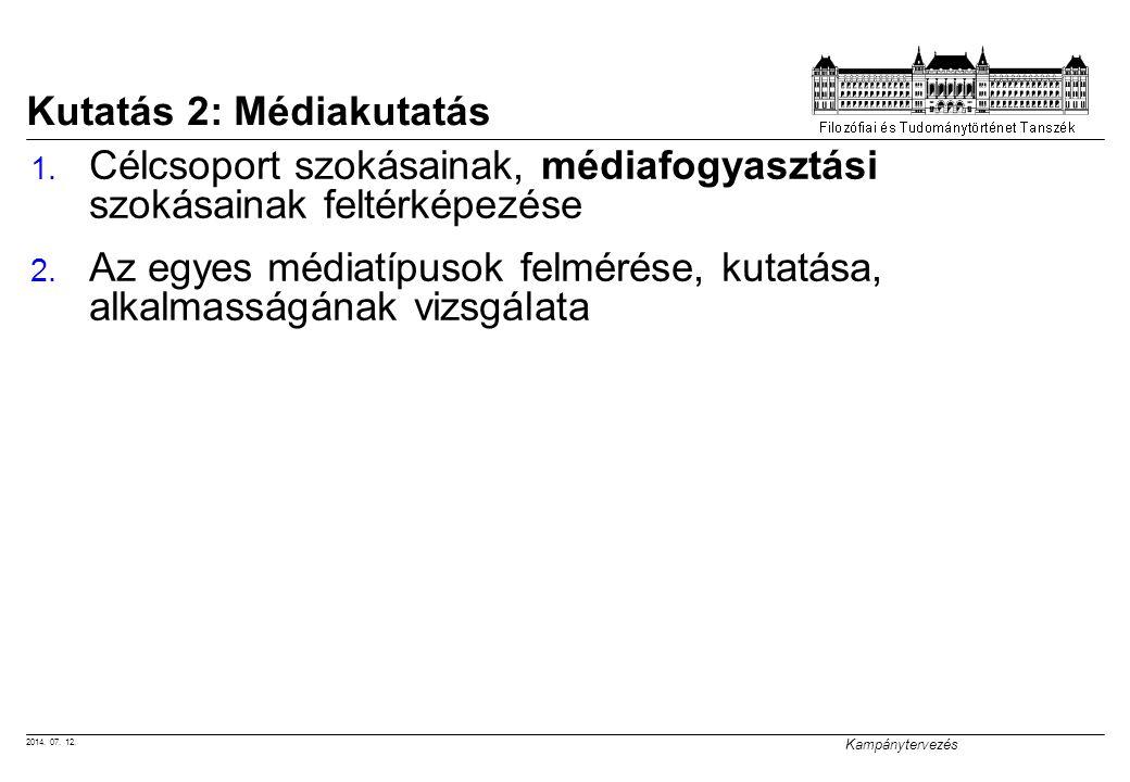 Kutatás 2: Médiakutatás