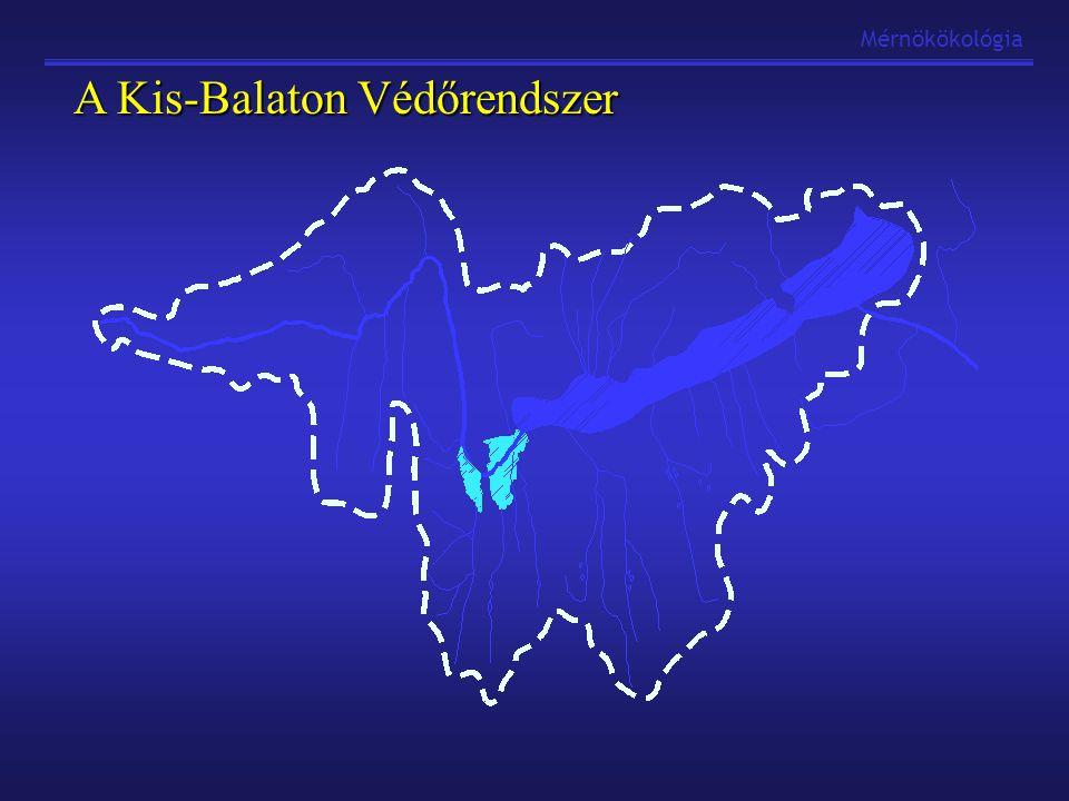 A Kis-Balaton Védőrendszer