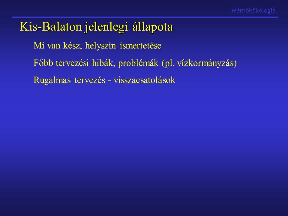 Kis-Balaton jelenlegi állapota
