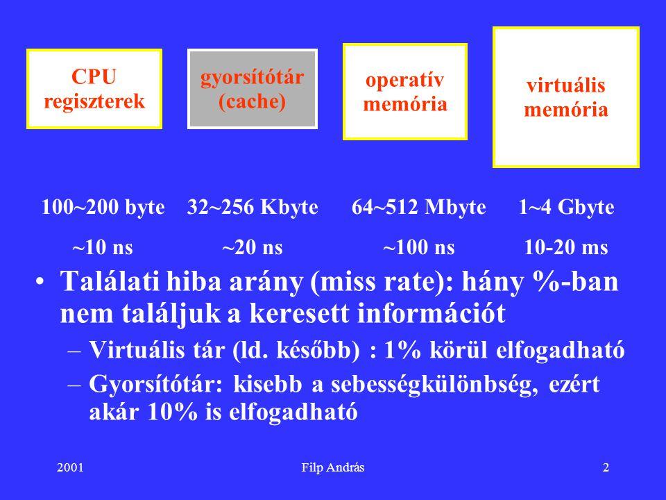 virtuális memória. operatív. memória. CPU. regiszterek. gyorsítótár. (cache) 100~200 byte. ~10 ns.