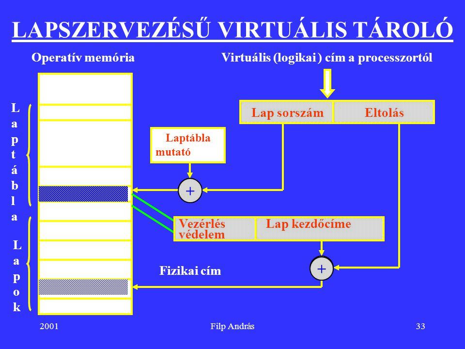 LAPSZERVEZÉSŰ VIRTUÁLIS TÁROLÓ