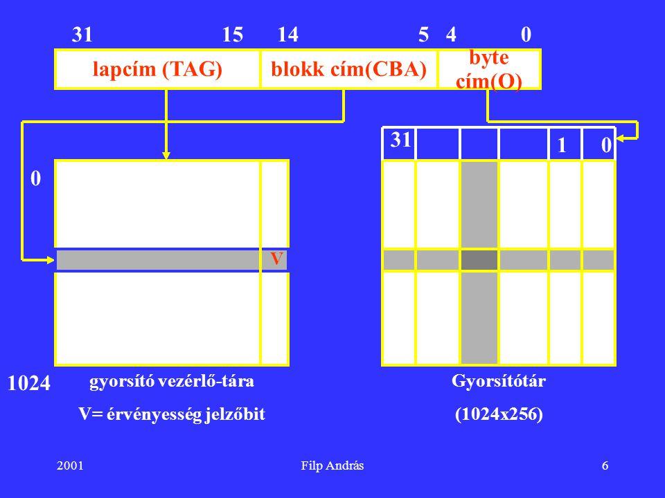 gyorsító vezérlő-tára V= érvényesség jelzőbit