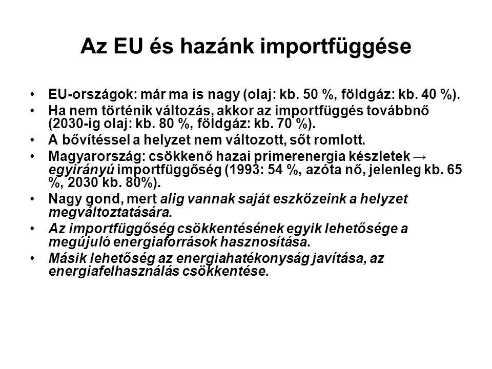 Az EU és hazánk importfüggése